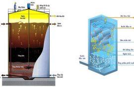 Xử lý nước thải rượu bia bằng công nghệ UASB