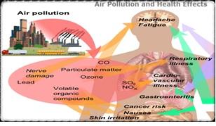 khí thải công nghiệp
